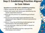 step 2 establishing priorities aligned to core values