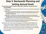 step 3 backwards planning and setting annual goals