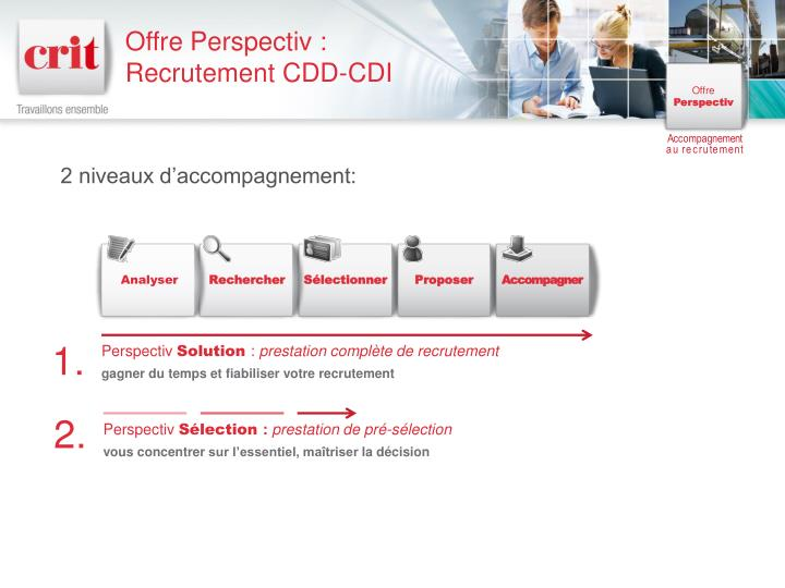 offre perspectiv recrutement cdd cdi n.
