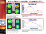 results vertical assymetry pachymetry vap1