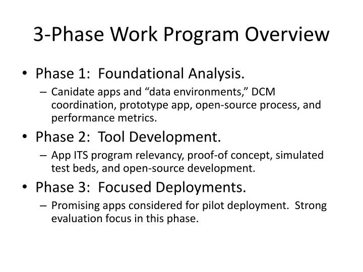 3-Phase Work Program Overview