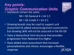 key points graphic communication units