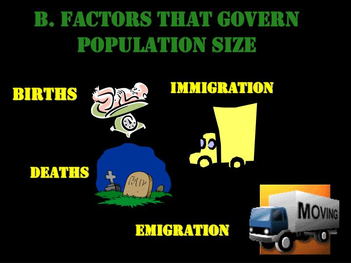 B. Factors that govern population size