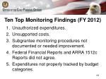 ten top monitoring findings fy 2012