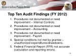 top ten audit findings fy 2012