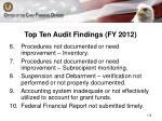 top ten audit findings fy 20121