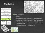 methods3