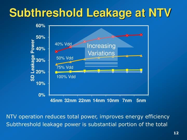 Subthreshold Leakage at NTV