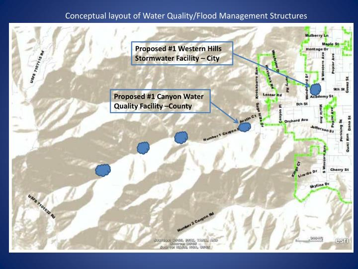 Conceptual layout of Water Quality/Flood Management Structures