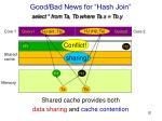 good bad news for hash join