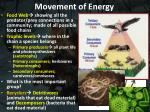 movement of energy