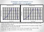 compare and contrast v vs t graphs and x vs t graphs