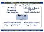 critical thinking frameworks processes