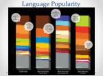language popularity