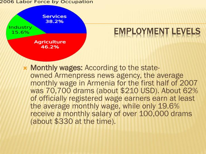 Monthly wages: