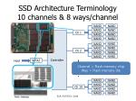 ssd architecture terminology 10 channels 8 ways channel