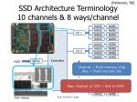 ssd architecture terminology 10 channels 8 ways channel1