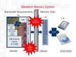 standard memory system
