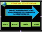 pengaruh persekitaran1