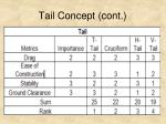 tail concept cont