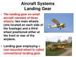 aircraft systems landing gear