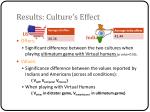results culture s effect