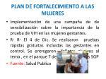 plan de fortalecimiento a las mujeres6