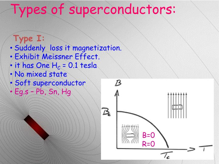 Types of superconductors: