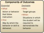 components of outcomes