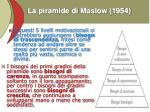 la piramide di maslow 1954