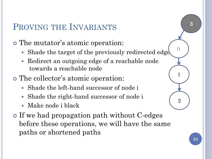 Proving the Invariants