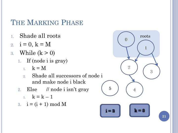 The Marking Phase