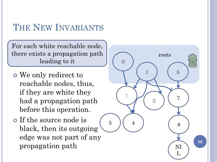 The New Invariants