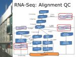 rna seq alignment qc