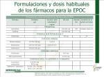 formulaciones y dosis habituales de los f rmacos para la epoc1