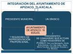 integraci n del ayuntamiento de apizaco tlaxcala
