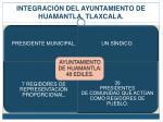 integraci n del ayuntamiento de huamantla tlaxcala