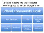 selected aspects and the standards were mapped as part of a larger plan