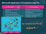 microsoft application virtualization app v