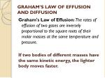 graham s law of effusion and diffusion1