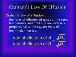 graham s law of effusion1