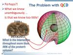 the problem with q c d