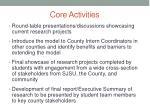 core activities1