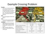example crossing problem
