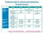 trastuzumab in advanced metastatic breast cancer
