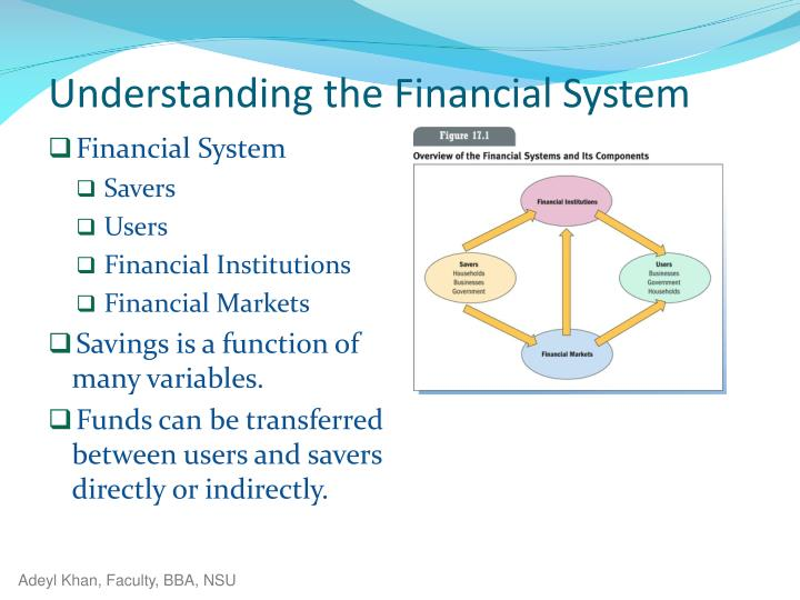how does the financial system operate There was much comment about how expensive or difficult this would have been in the regular banking system - and this could well be true but it also highlighted another point: in my expecience, almost nobody actually understands how payment systems work that is: if you wire funds to a.