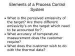 elements of a process control system1