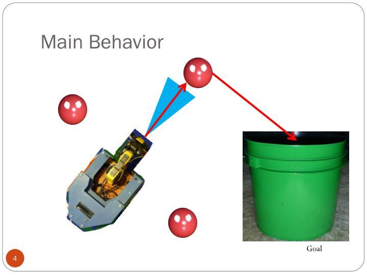 Main Behavior