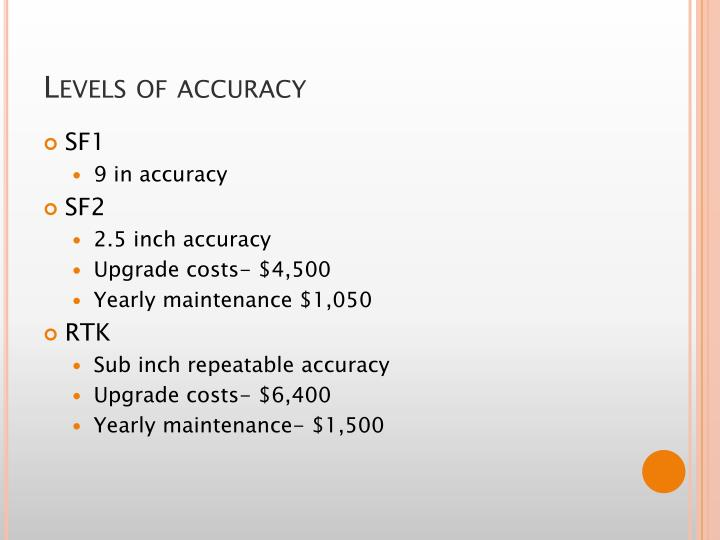 Levels of accuracy