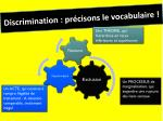 discrimination pr cisons le vocabulaire